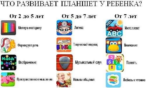 развивающие игры в планшете