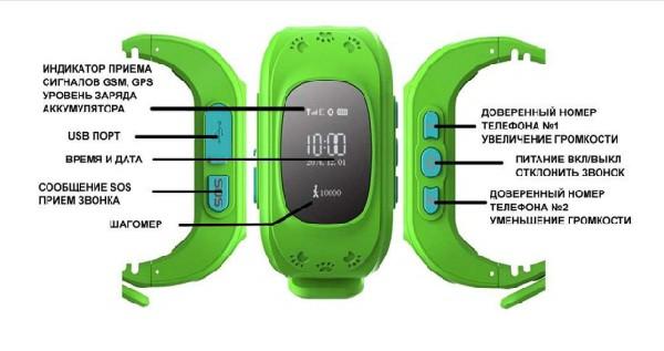 кнопки управления часами Q50