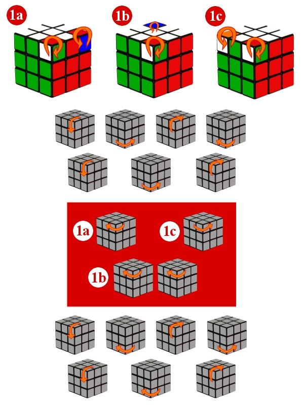 переноса правильная расцветка кубика рубика картинки что это